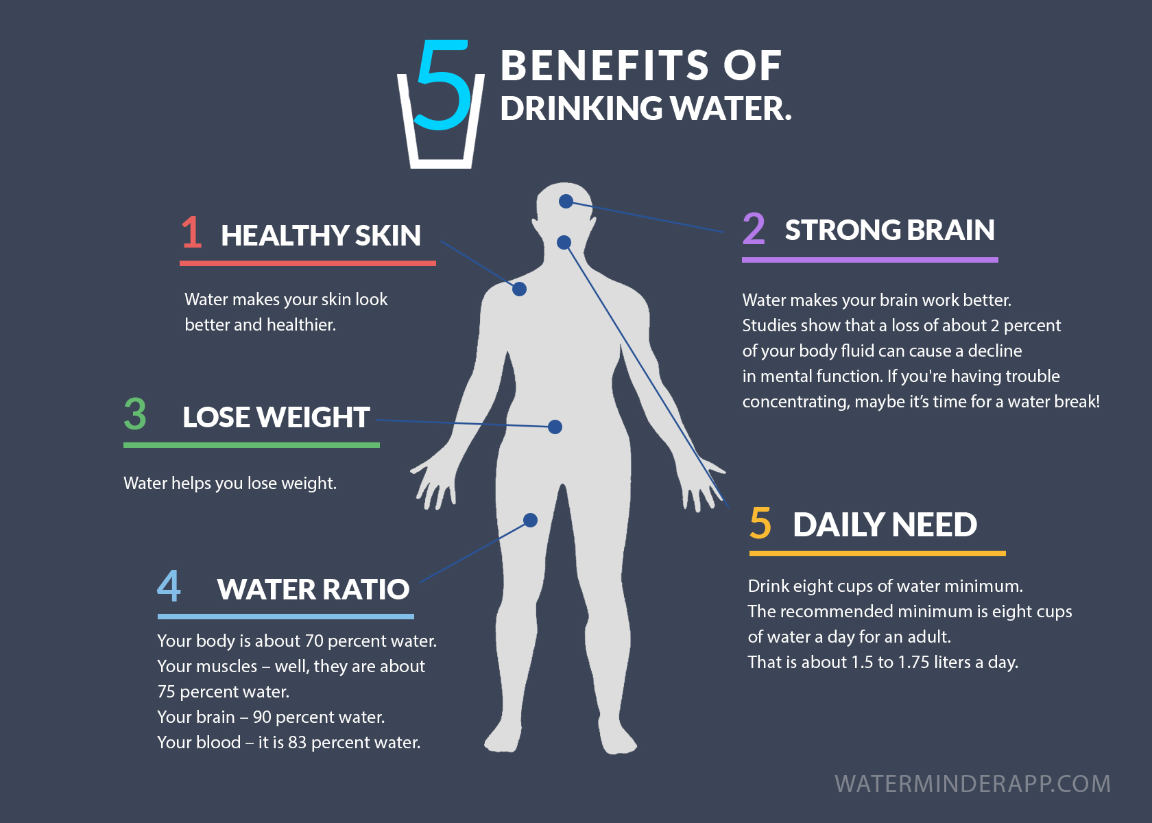 5-benefits-of-drinking-water-infographic